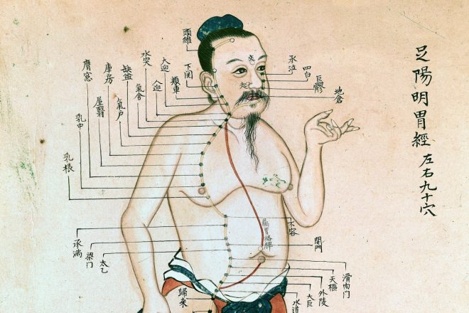 Acupuncture chart with a series of points