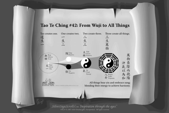 Tao Te Ching #42: From Wuji to All Things